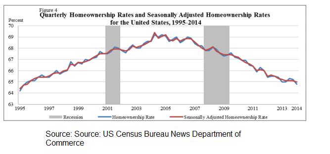 现有的数据只是一个人为的噱头,还是房地产市场真的在上涨?