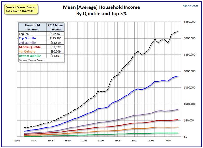 房地产三大趋势
